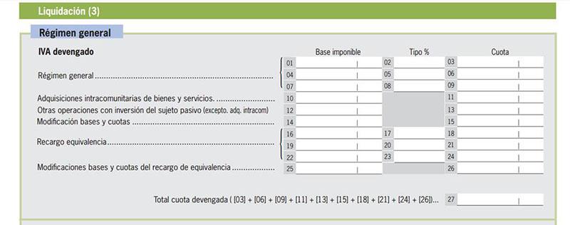 Modelo 303 - Sección IVA Devengado